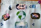 Световен ден на водата